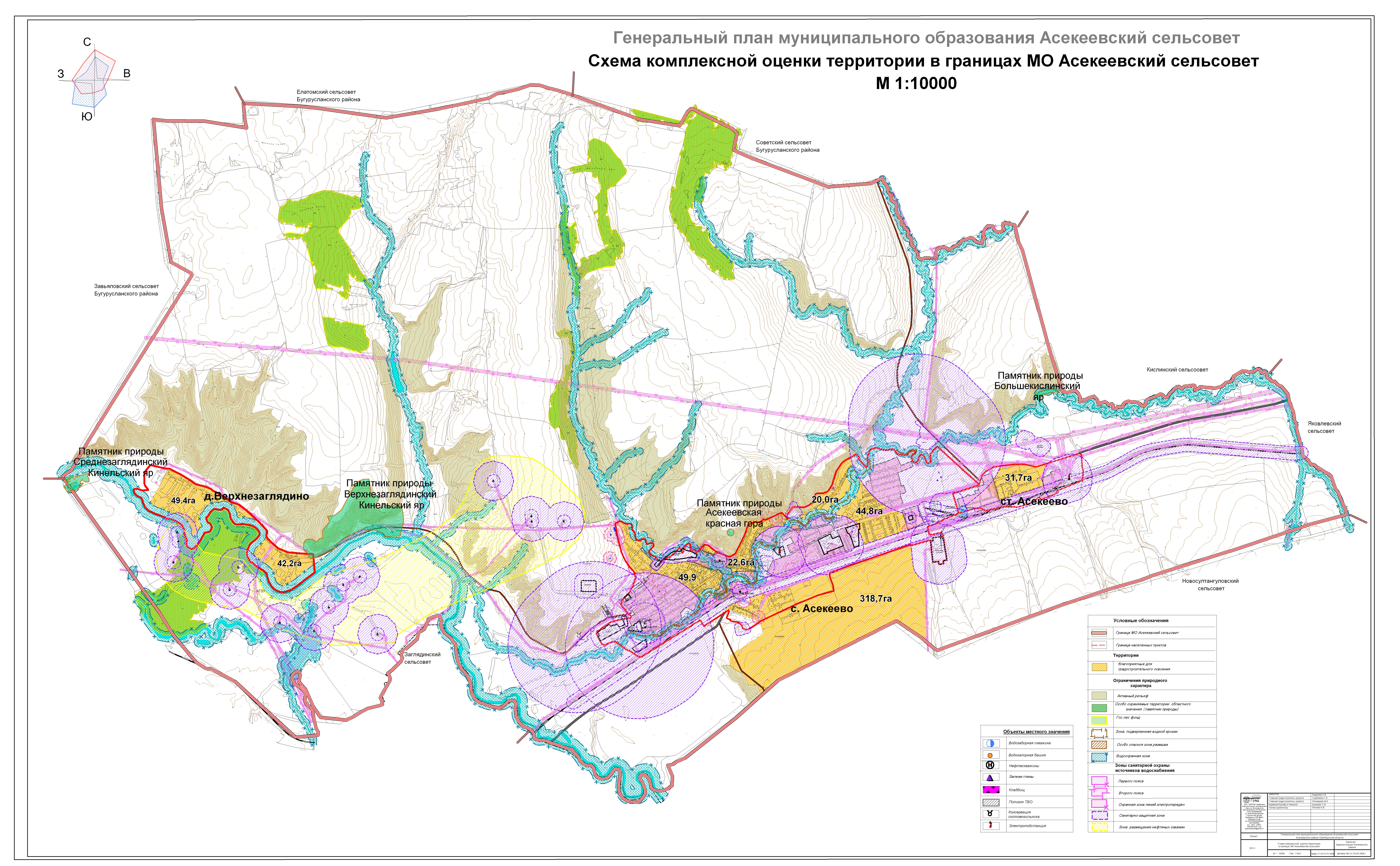 комплексная оценка территории